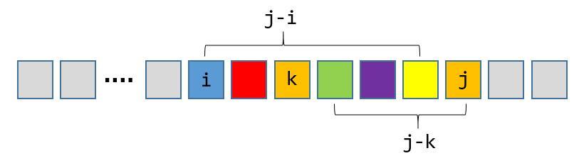 最长子字符串.jpg